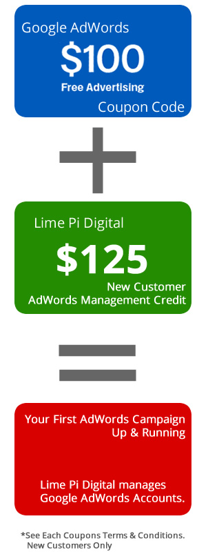 Google AdWords Account Setup with Google Advertising Coupon and $125.00 Lime Pi Digital Advertising Service Credit for Google AdWords Campaign Creation